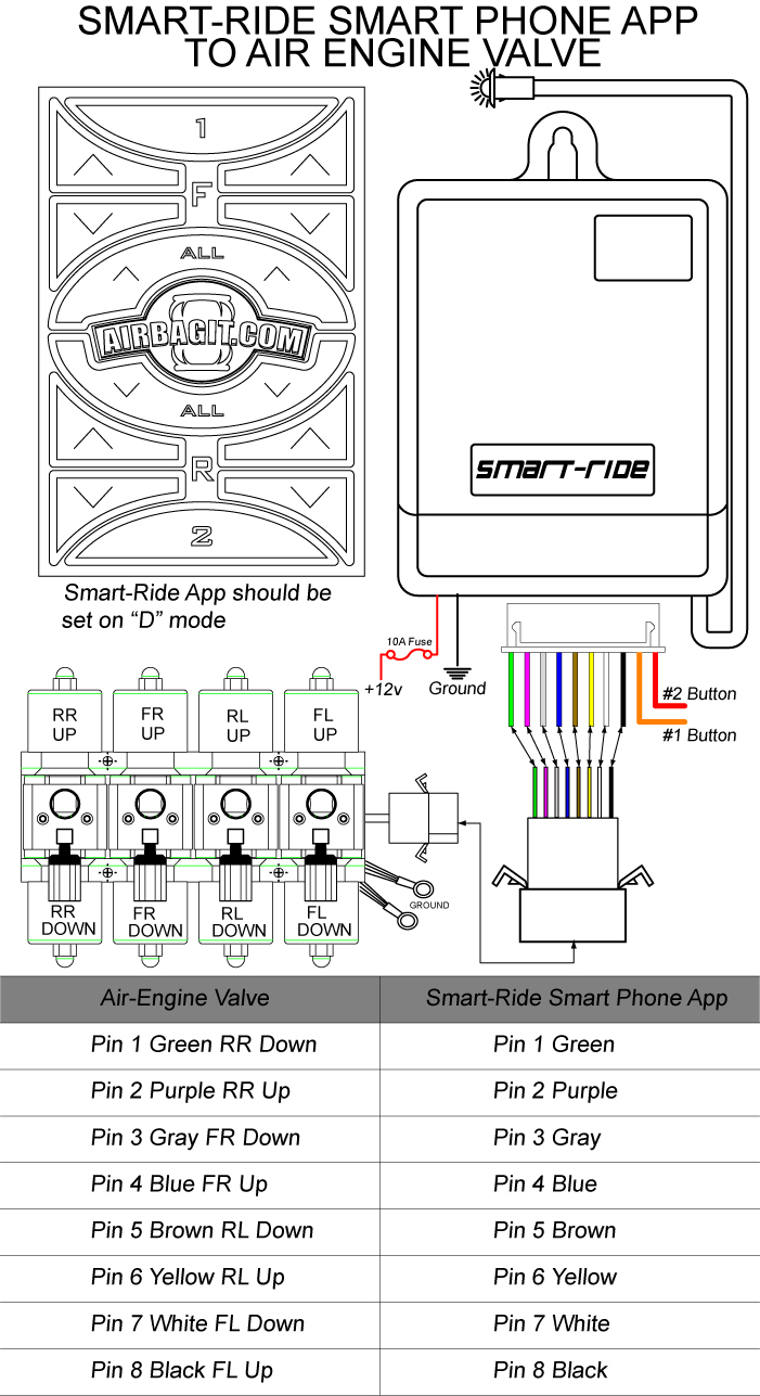 SmartRide App to AirEngine smart ride smart phone app airbagit wiring diagram at soozxer.org