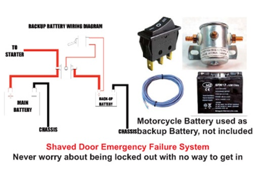 SHAV DOORKIT 2 trust the air suspension ride pros; find exclusive deals on hot air ride solenoid wiring diagram at creativeand.co